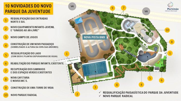 Parque da Juventude vai ter cara lavada e vida nova  em Portimão