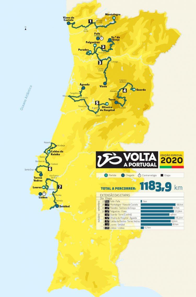Edição Especial da Volta a Portugal em Bicicleta passa por Resende a 30 de Setembro